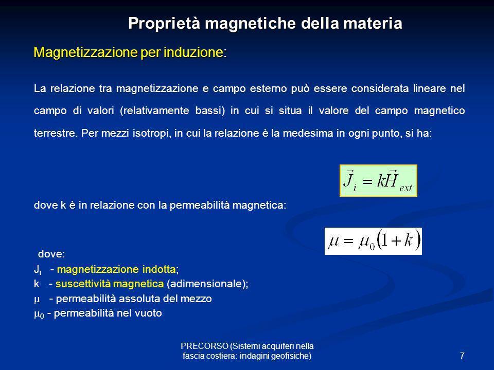 8 PRECORSO (Sistemi acquiferi nella fascia costiera: indagini geofisiche) suscettività magnetica gli ampi range di variazione della suscettività sono una delle cause di ambiguità interpretativa dei dati magnetici e possono rendere complesso anche il modelling.