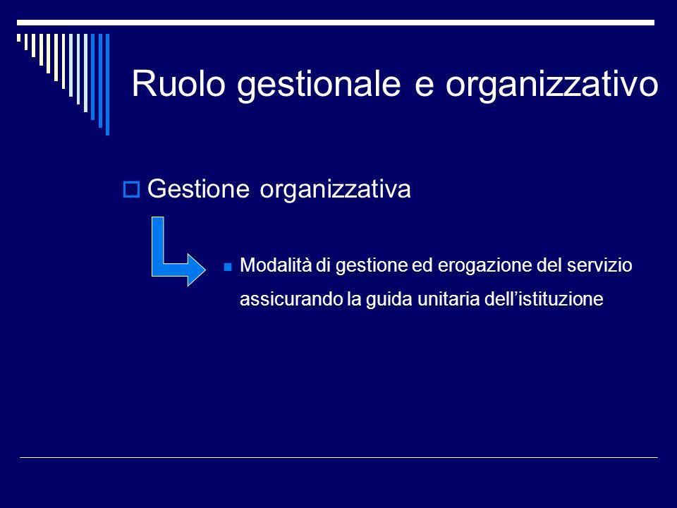 Ruolo gestionale e organizzativo Gestione organizzativa Modalità di gestione ed erogazione del servizio assicurando la guida unitaria dellistituzione