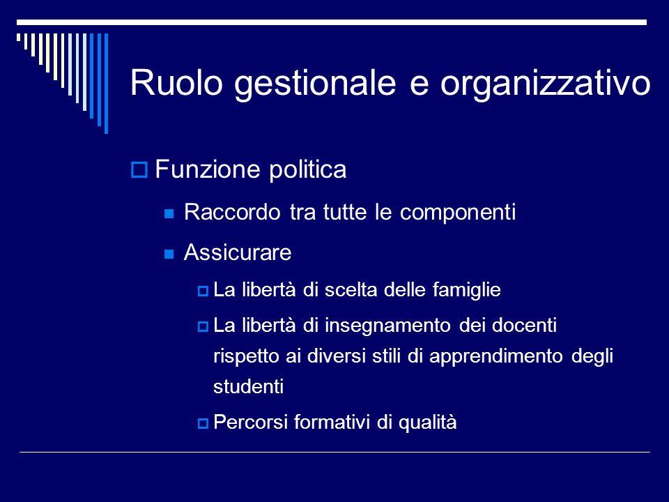 Ruolo gestionale e organizzativo Funzione politica Raccordo tra tutte le componenti Assicurare La libertà di scelta delle famiglie La libertà di insegnamento dei docenti rispetto ai diversi stili di apprendimento degli studenti Percorsi formativi di qualità