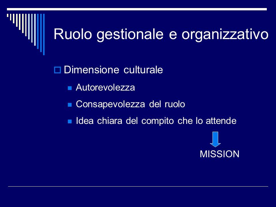 Ruolo gestionale e organizzativo Dimensione culturale Autorevolezza Consapevolezza del ruolo Idea chiara del compito che lo attende MISSION