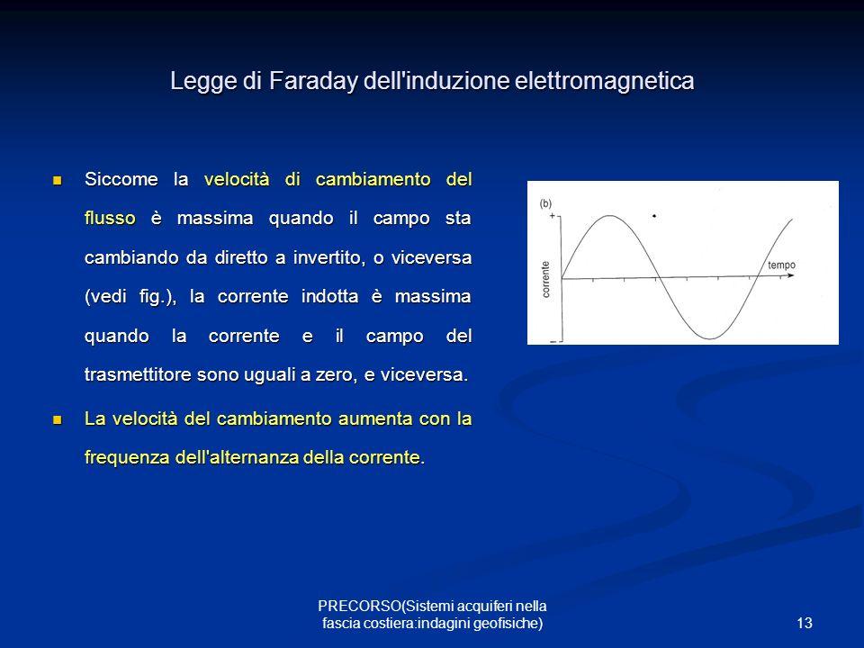 13 PRECORSO(Sistemi acquiferi nella fascia costiera:indagini geofisiche) Legge di Faraday dell induzione elettromagnetica Siccome la velocità di cambiamento del flusso è massima quando il campo sta cambiando da diretto a invertito, o viceversa (vedi fig.), la corrente indotta è massima quando la corrente e il campo del trasmettitore sono uguali a zero, e viceversa.