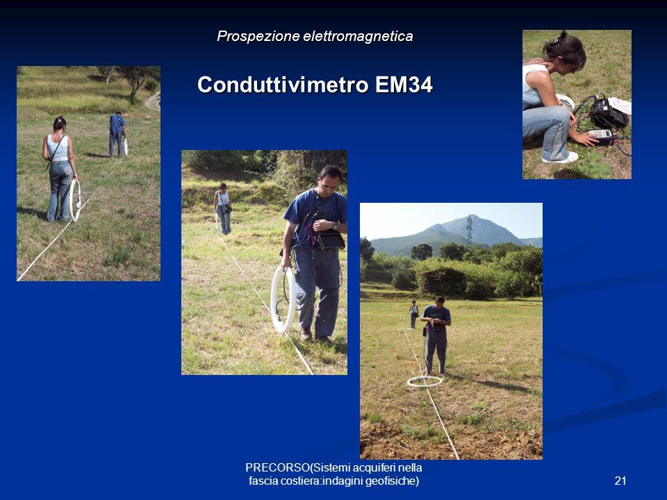 21 PRECORSO(Sistemi acquiferi nella fascia costiera:indagini geofisiche) Prospezione elettromagnetica Conduttivimetro EM34