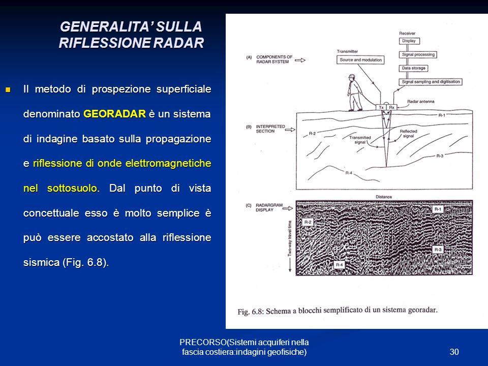 30 PRECORSO(Sistemi acquiferi nella fascia costiera:indagini geofisiche) GENERALITA SULLA RIFLESSIONE RADAR Il metodo di prospezione superficiale denominato GEORADAR è un sistema di indagine basato sulla propagazione e riflessione di onde elettromagnetiche nel sottosuolo.