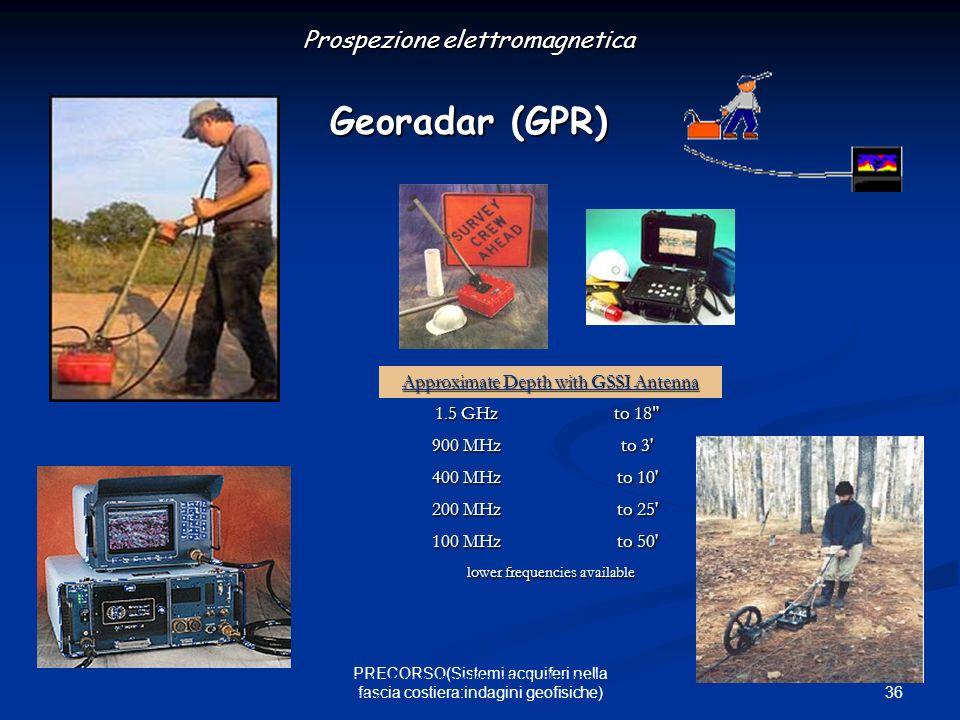 36 PRECORSO(Sistemi acquiferi nella fascia costiera:indagini geofisiche) Prospezione elettromagnetica Georadar (GPR) Approximate Depth with GSSI Antenna 1.5 GHz to 18 900 MHz to 3 400 MHz to 10 200 MHz to 25 100 MHz to 50 lower frequencies available The SIR System-10B is a versatile, multi-channel, digital GPR system.