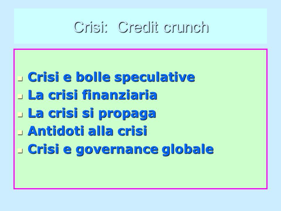 Crisi: Credit crunch Crisi e bolle speculative Crisi e bolle speculative La crisi finanziaria La crisi finanziaria La crisi si propaga La crisi si pro