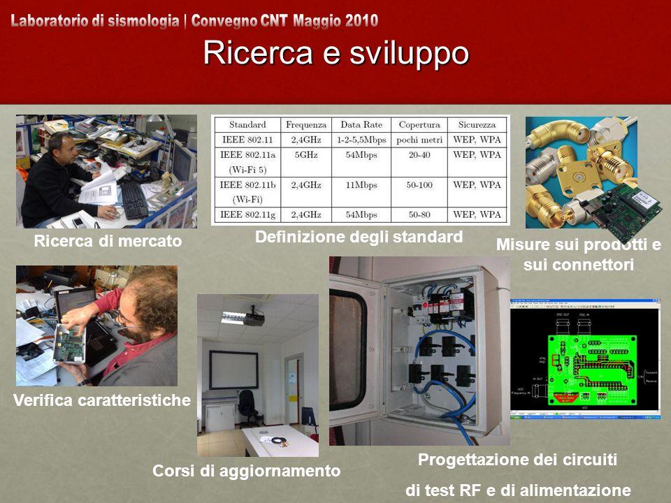 Ricerca e sviluppo Ricerca di mercato Definizione degli standard Verifica caratteristiche Misure sui prodotti e sui connettori Corsi di aggiornamento Progettazione dei circuiti di test RF e di alimentazione