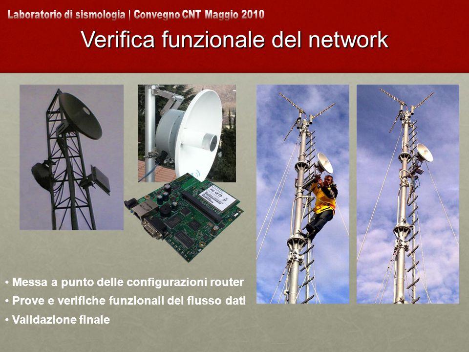 Verifica funzionale del network Messa a punto delle configurazioni router Prove e verifiche funzionali del flusso dati Validazione finale