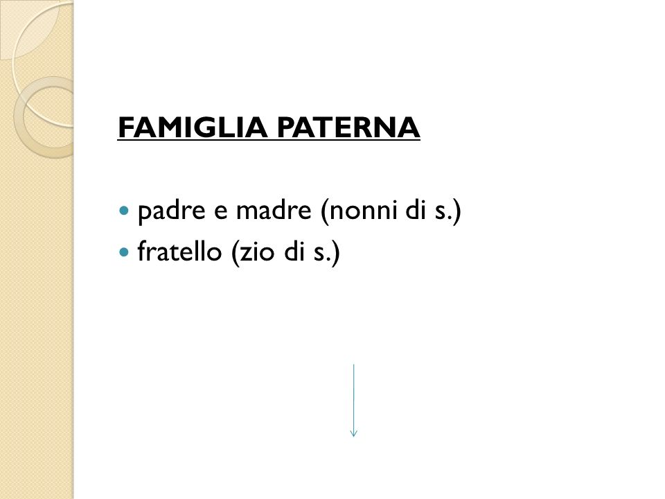 FAMIGLIA PATERNA padre e madre (nonni di s.) fratello (zio di s.)