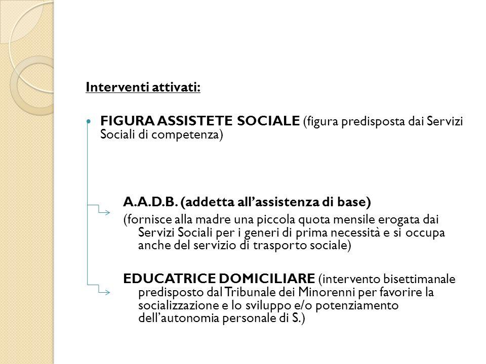 Interventi attivati: FIGURA ASSISTETE SOCIALE (figura predisposta dai Servizi Sociali di competenza) A.A.D.B.