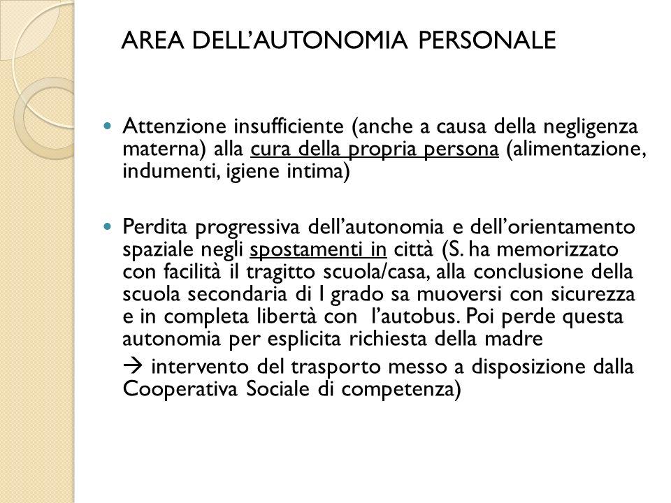 AREA DELLAUTONOMIA PERSONALE Attenzione insufficiente (anche a causa della negligenza materna) alla cura della propria persona (alimentazione, indumen