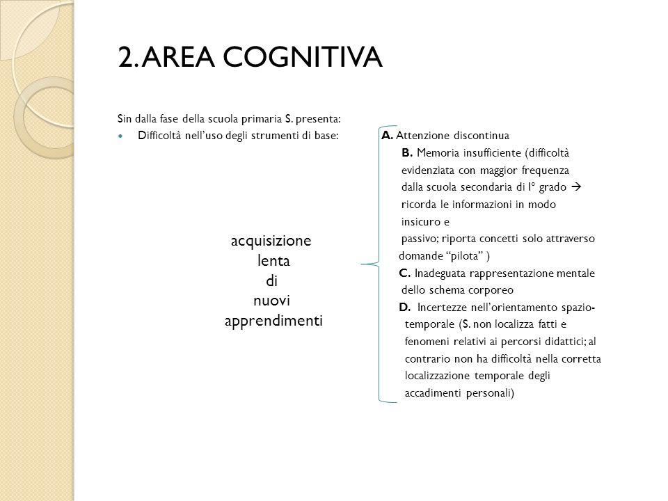 2. AREA COGNITIVA Sin dalla fase della scuola primaria S. presenta: Difficoltà nelluso degli strumenti di base: A. Attenzione discontinua B. Memoria i