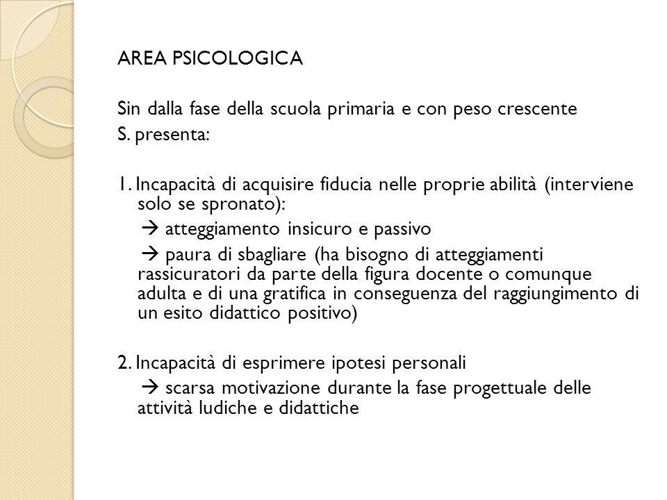 AREA PSICOLOGICA Sin dalla fase della scuola primaria e con peso crescente S. presenta: 1. Incapacità di acquisire fiducia nelle proprie abilità (inte