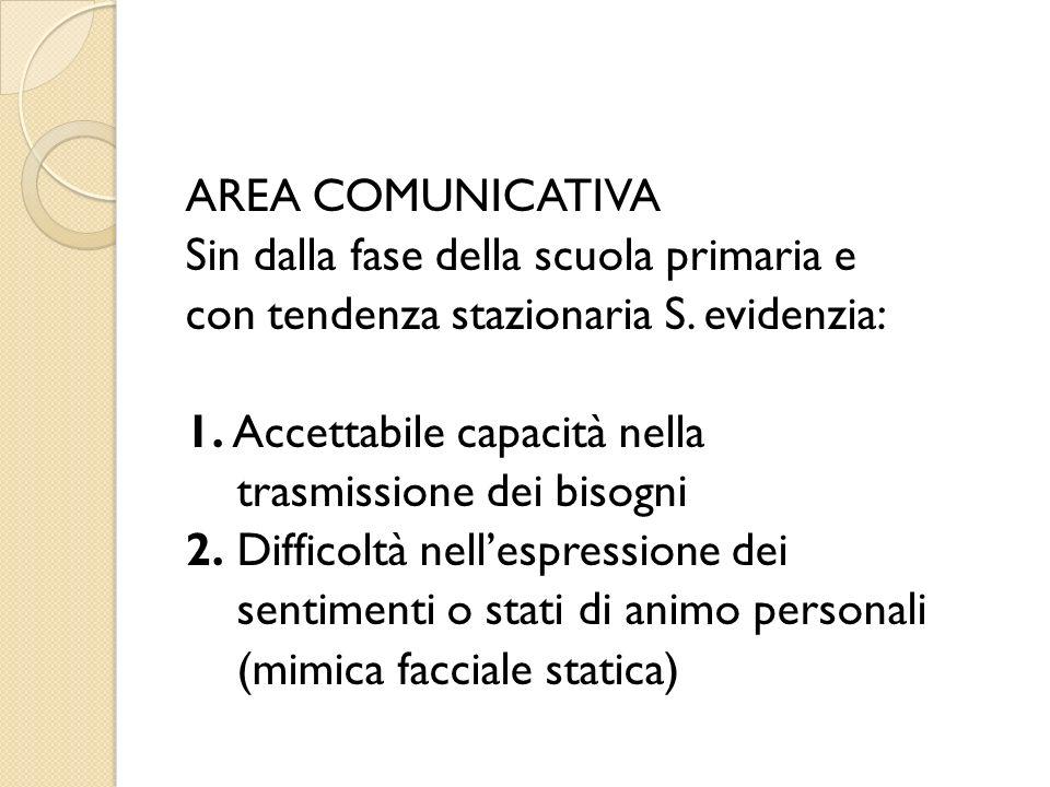 AREA COMUNICATIVA Sin dalla fase della scuola primaria e con tendenza stazionaria S. evidenzia: 1. Accettabile capacità nella trasmissione dei bisogni