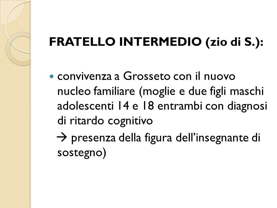 FRATELLO INTERMEDIO (zio di S.): convivenza a Grosseto con il nuovo nucleo familiare (moglie e due figli maschi adolescenti 14 e 18 entrambi con diagn