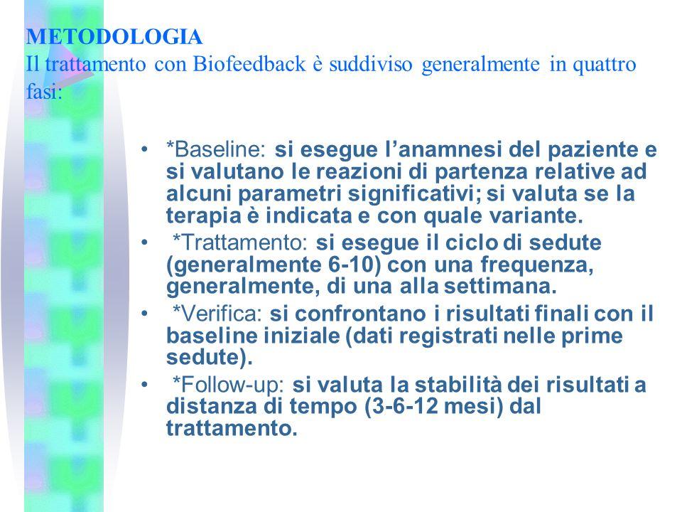 METODOLOGIA Il trattamento con Biofeedback è suddiviso generalmente in quattro fasi: *Baseline: si esegue lanamnesi del paziente e si valutano le reaz