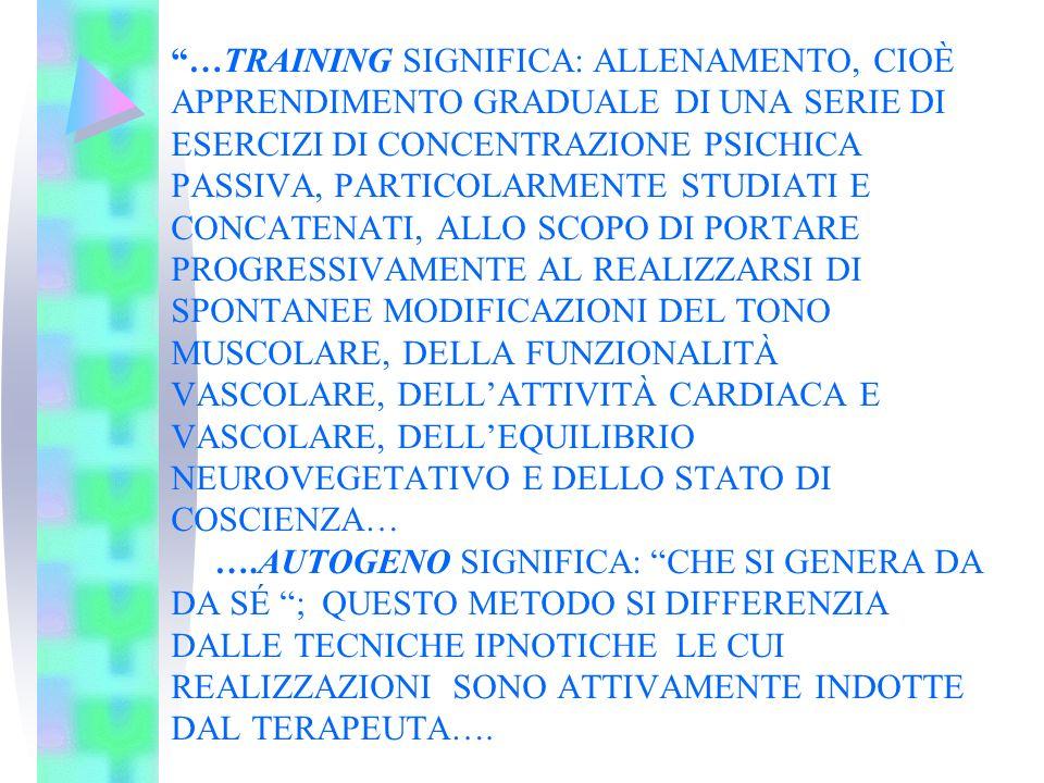 …TRAINING SIGNIFICA: ALLENAMENTO, CIOÈ APPRENDIMENTO GRADUALE DI UNA SERIE DI ESERCIZI DI CONCENTRAZIONE PSICHICA PASSIVA, PARTICOLARMENTE STUDIATI E