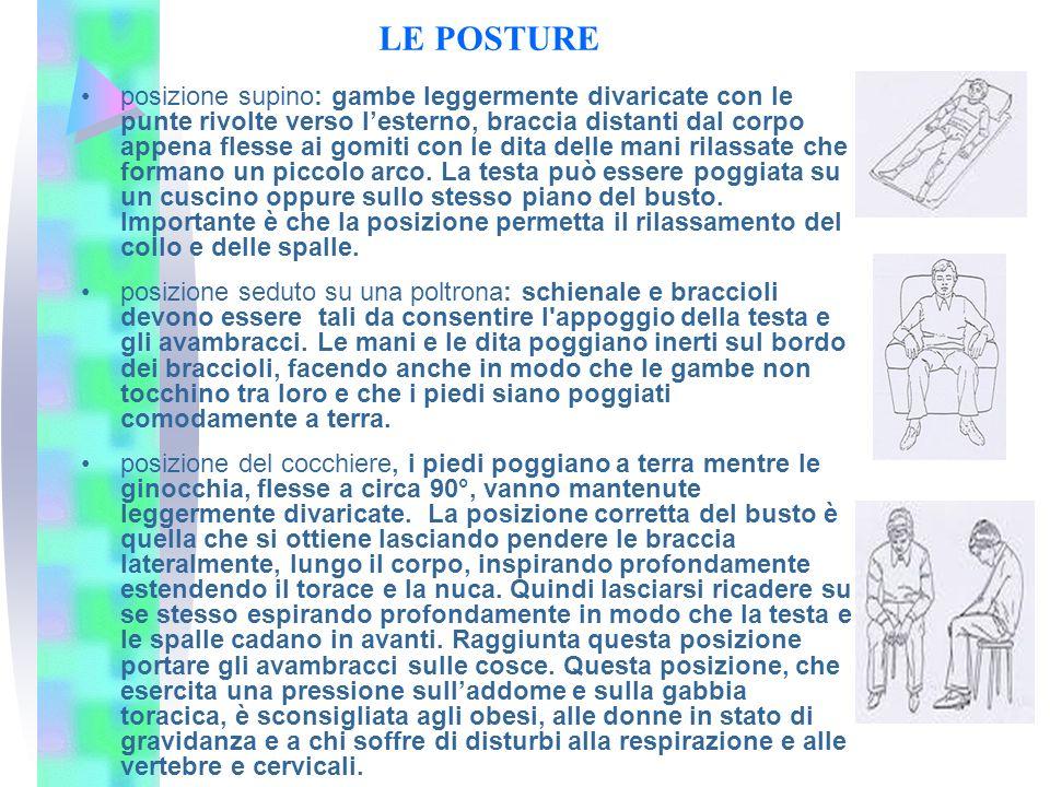LE POSTURE posizione supino: gambe leggermente divaricate con le punte rivolte verso lesterno, braccia distanti dal corpo appena flesse ai gomiti con