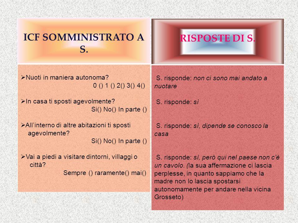 ICF SOMMINISTRATO A S. Nuoti in maniera autonoma.