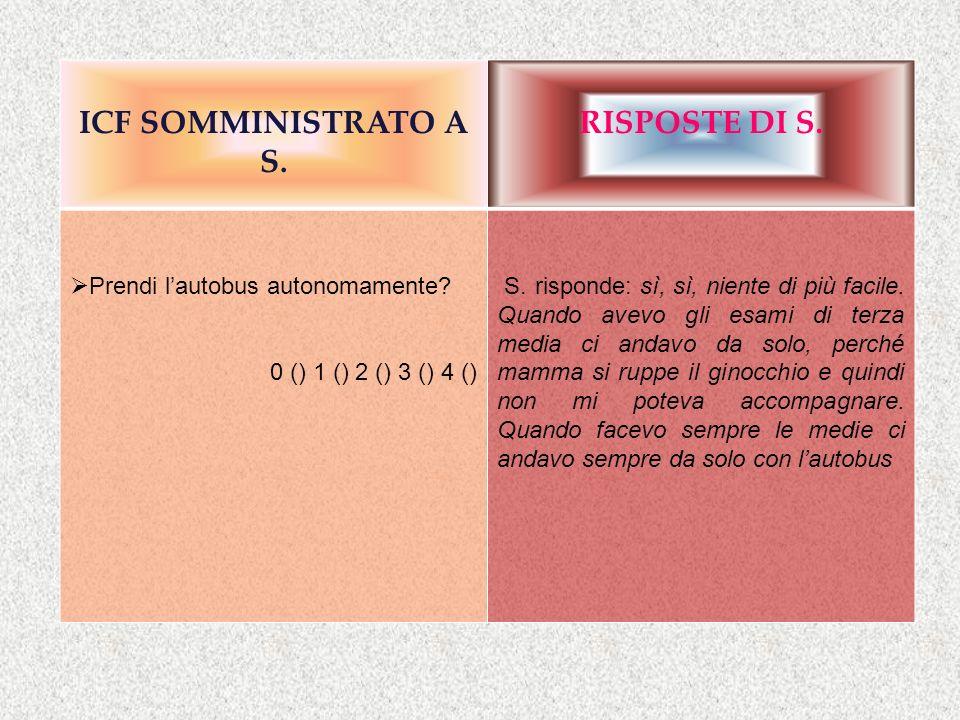 ICF SOMMINISTRATO A S. Prendi lautobus autonomamente.