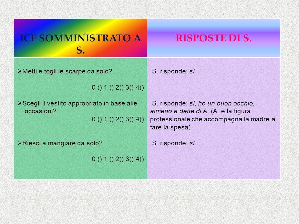 ICF SOMMINISTRATO A S. Metti e togli le scarpe da solo? 0 () 1 () 2() 3() 4() Scegli il vestito appropriato in base alle occasioni? 0 () 1 () 2() 3()