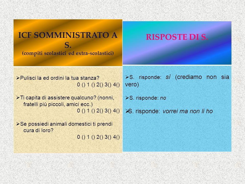 ICF SOMMINISTRATO A S. (compiti scolastici ed extra-scolastici) Pulisci la ed ordini la tua stanza? 0 () 1 () 2() 3() 4() Ti capita di assistere qualc