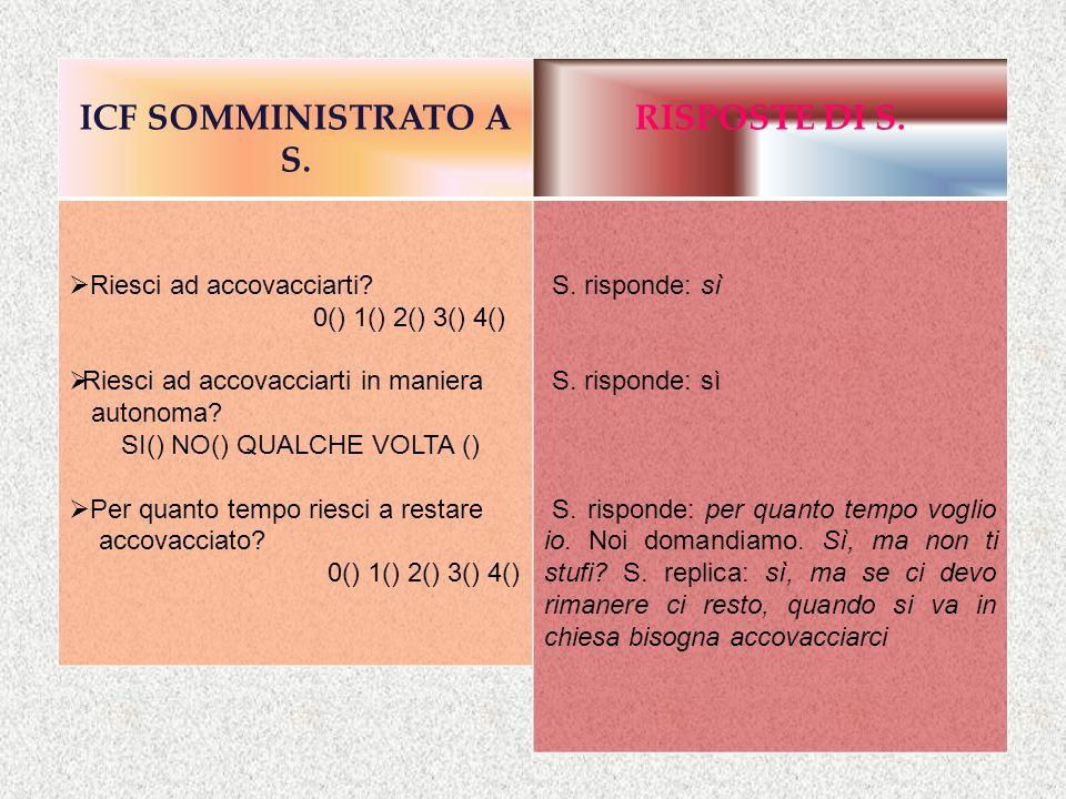 ICF SOMMINISTRATO A S. Riesci ad accovacciarti? 0() 1() 2() 3() 4() Riesci ad accovacciarti in maniera autonoma? SI() NO() QUALCHE VOLTA () Per quanto