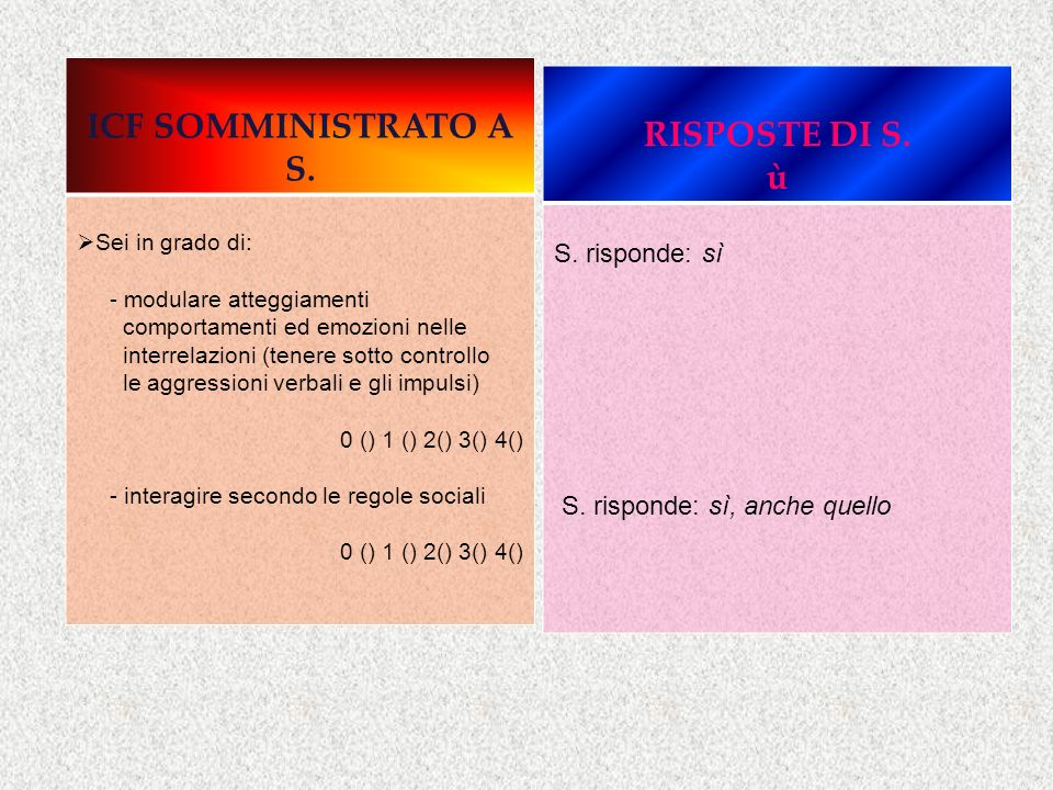 ICF SOMMINISTRATO A S.