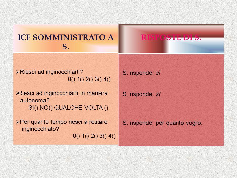 ICF SOMMINISTRATO A S. Riesci ad inginocchiarti? 0() 1() 2() 3() 4() Riesci ad inginocchiarti in maniera autonoma? SI() NO() QUALCHE VOLTA () Per quan