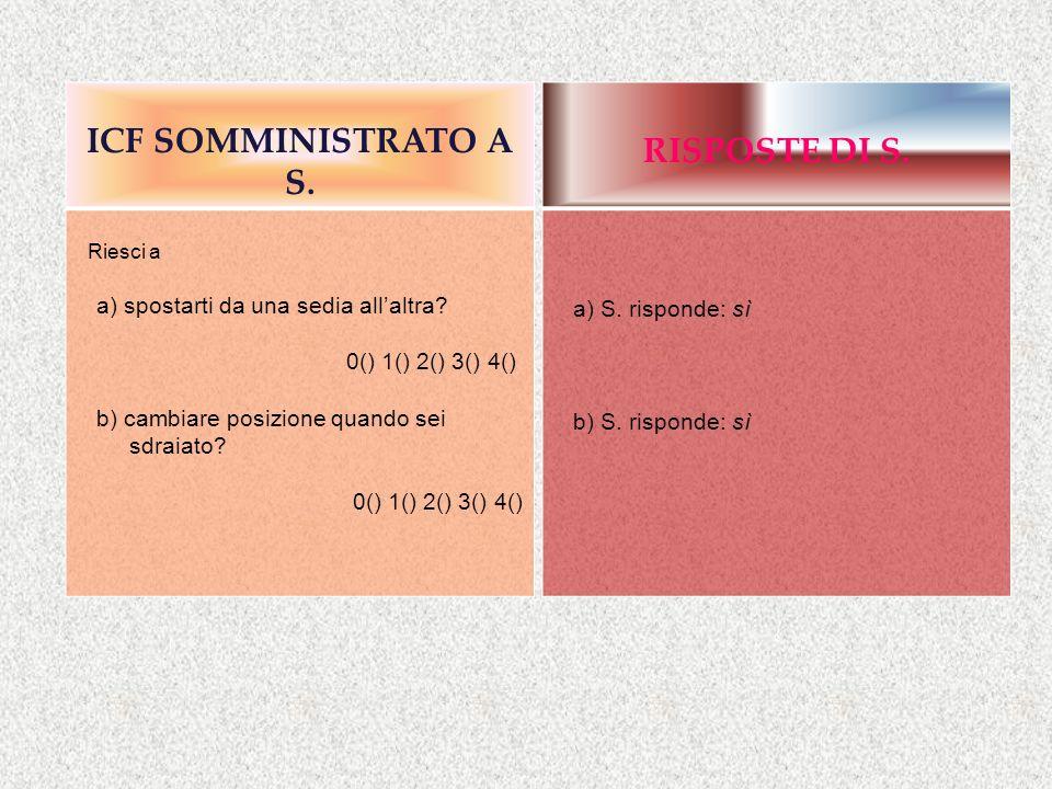 ICF SOMMINISTRATO A S. Riesci a a) spostarti da una sedia allaltra? 0() 1() 2() 3() 4() b) cambiare posizione quando sei sdraiato? 0() 1() 2() 3() 4()