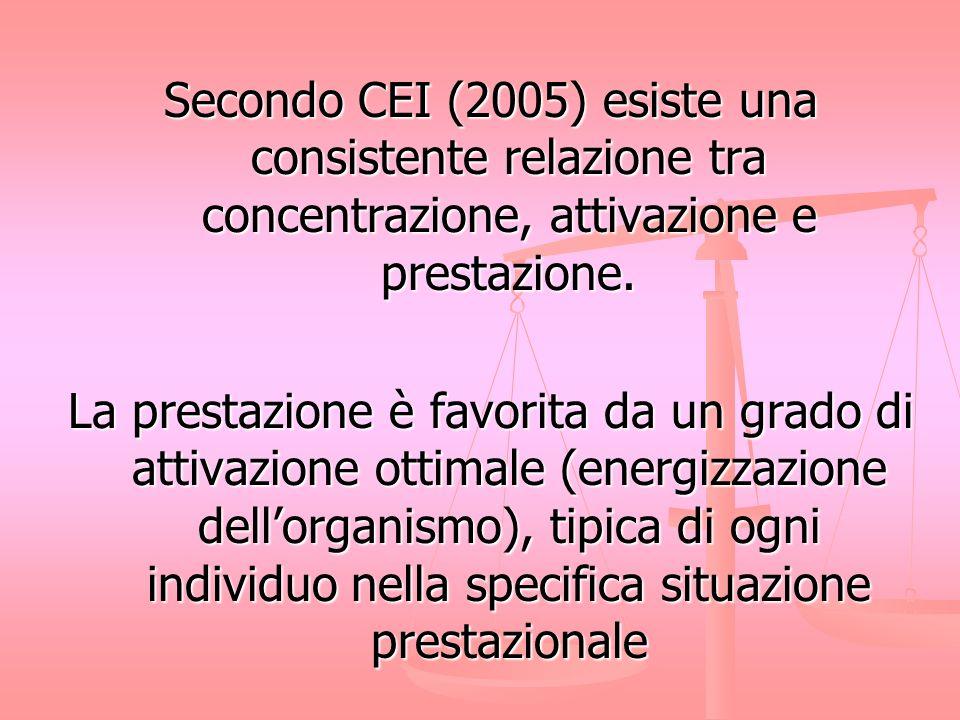 Secondo CEI (2005) esiste una consistente relazione tra concentrazione, attivazione e prestazione. La prestazione è favorita da un grado di attivazion