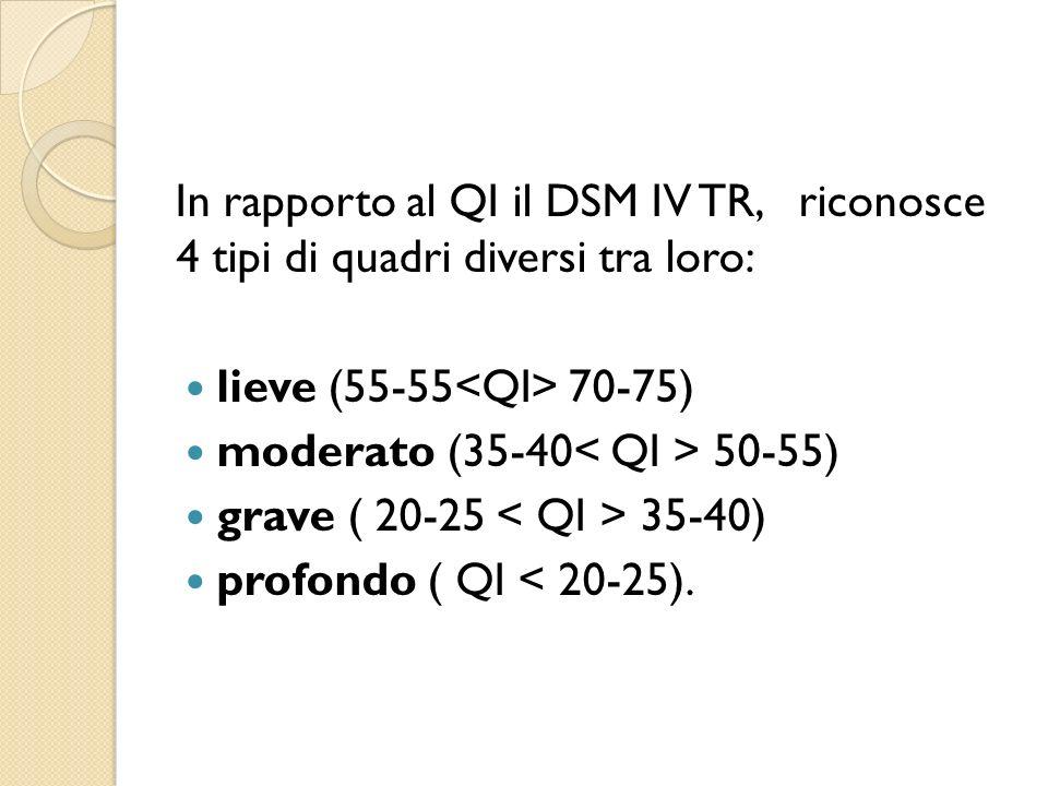 In rapporto al QI il DSM IV TR, riconosce 4 tipi di quadri diversi tra loro: lieve (55-55 70-75) moderato (35-40 50-55) grave ( 20-25 35-40) profondo