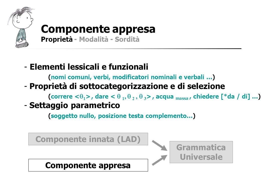 Componente appresa Proprietà - Modalità - Sordità Modalità - Sordità Componente innata (LAD) Componente appresa Grammatica Universale - Elementi lessi