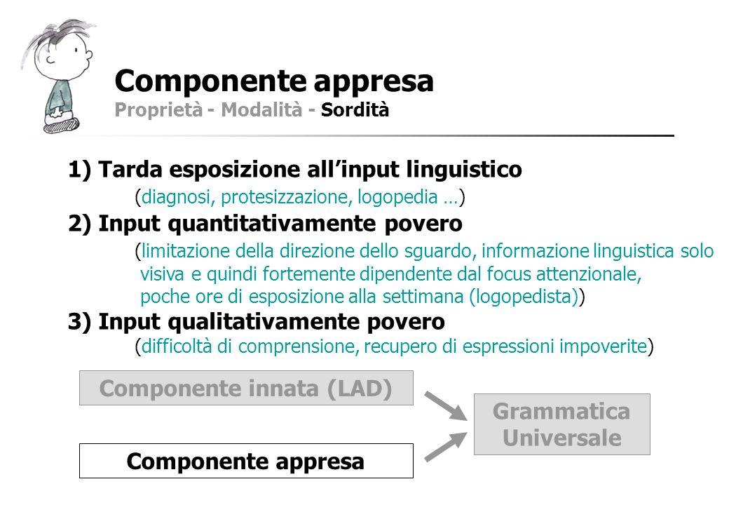 Componente appresa Proprietà - Modalità - Sordità Componente innata (LAD) Componente appresa Grammatica Universale 1) Tarda esposizione allinput lingu