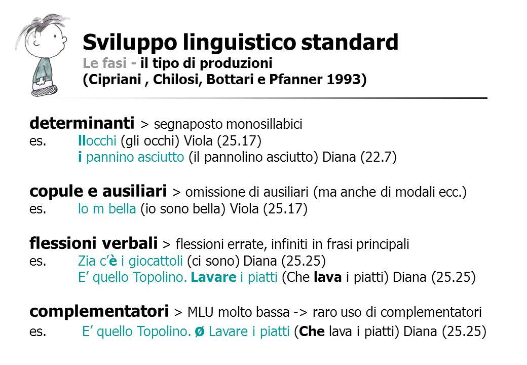 Sviluppo linguistico standard Le fasi - il tipo di produzioni (Cipriani, Chilosi, Bottari e Pfanner 1993) determinanti > segnaposto monosillabici es.l