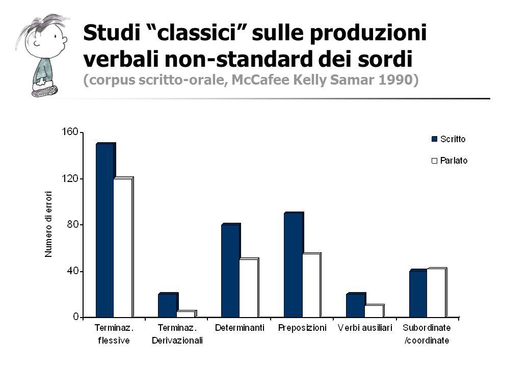 Studi classici sulle produzioni verbali non-standard dei sordi (corpus scritto-orale, McCafee Kelly Samar 1990)