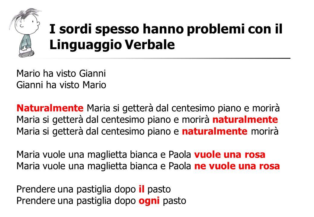 I sordi spesso hanno problemi con il Linguaggio Verbale Mario ha visto Gianni Gianni ha visto Mario Naturalmente Maria si getterà dal centesimo piano
