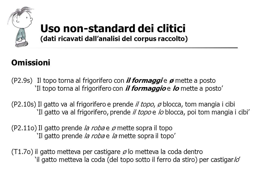 Uso non-standard dei clitici (dati ricavati dallanalisi del corpus raccolto) Omissioni (P2.9s) Il topo torna al frigorifero con il formaggi e ø mette