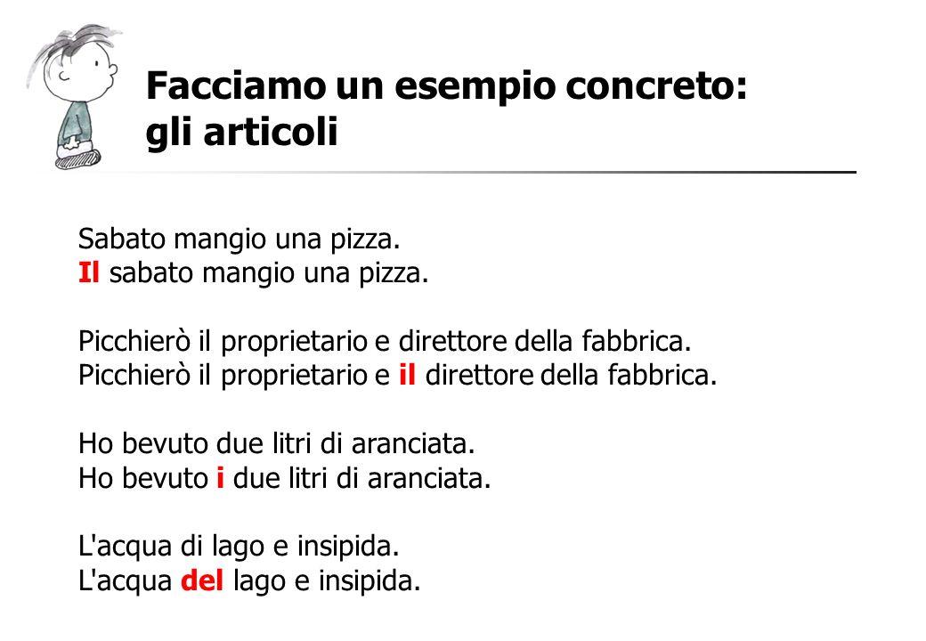 Facciamo un esempio concreto: gli articoli Sabato mangio una pizza. Il sabato mangio una pizza. Picchierò il proprietario e direttore della fabbrica.