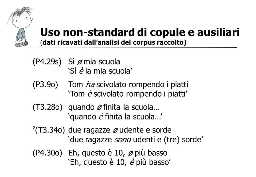 Uso non-standard di copule e ausiliari (dati ricavati dallanalisi del corpus raccolto) (P4.29s)Sì ø mia scuola Sì è la mia scuola (P3.9o)Tom ha scivol