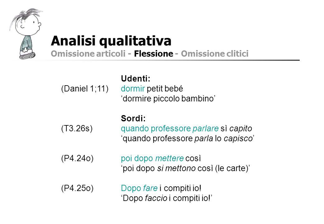 Analisi qualitativa Omissione articoli - Flessione - Omissione clitici Udenti: (Daniel 1;11)dormir petit bebé dormire piccolo bambino Sordi: (T3.26s)q