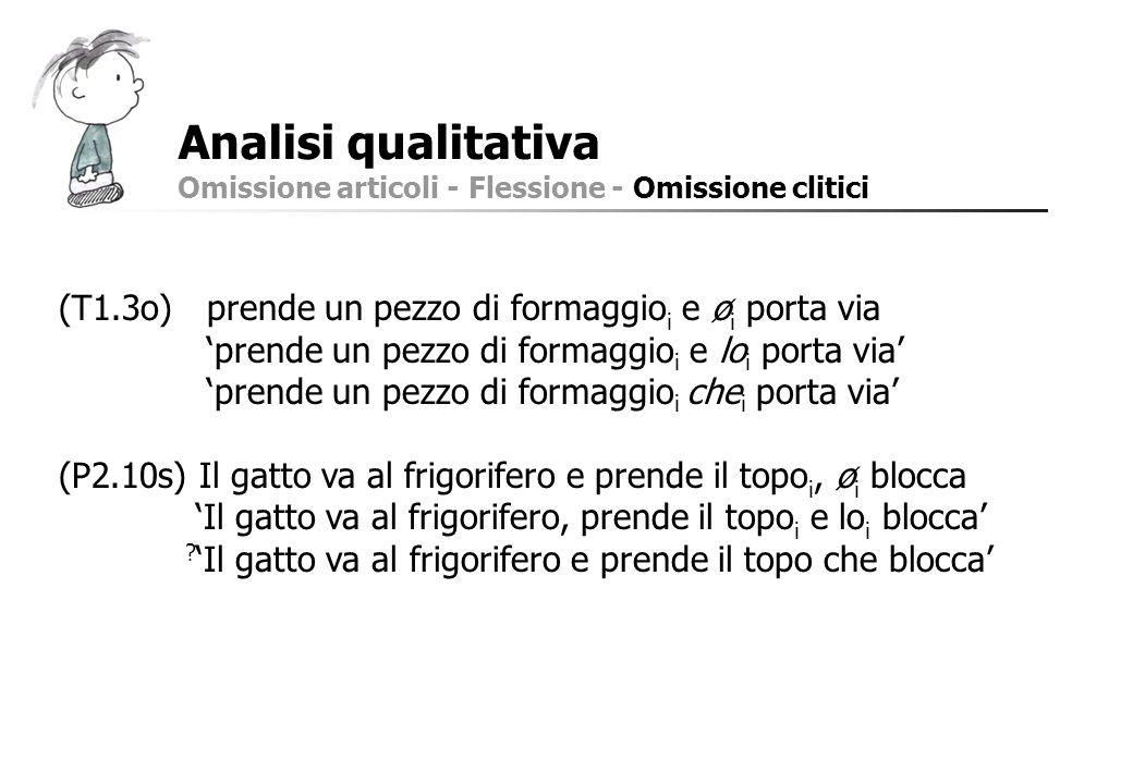 Analisi qualitativa Omissione articoli - Flessione - Omissione clitici (T1.3o) prende un pezzo di formaggio i e ø i porta via prende un pezzo di forma