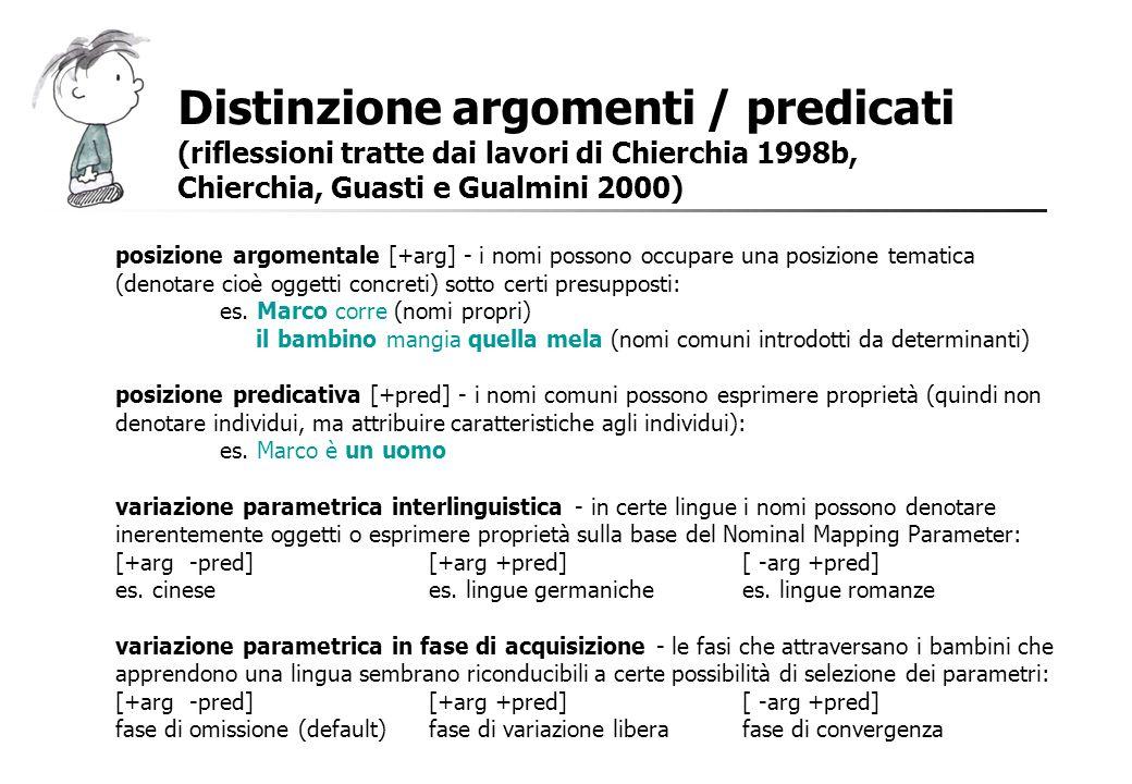 Distinzione argomenti / predicati (riflessioni tratte dai lavori di Chierchia 1998b, Chierchia, Guasti e Gualmini 2000) posizione argomentale [+arg] -