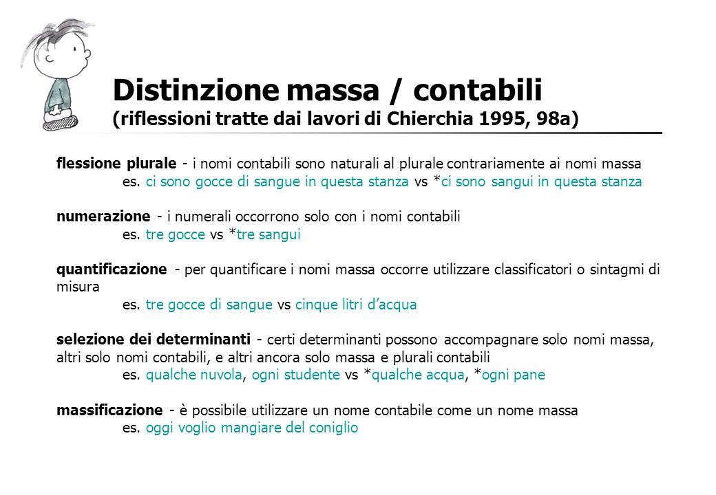 Distinzione massa / contabili (riflessioni tratte dai lavori di Chierchia 1995, 98a) flessione plurale - i nomi contabili sono naturali al plurale con