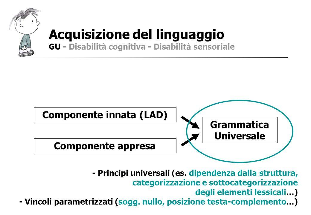 Acquisizione del linguaggio GU - Disabilità cognitiva - Disabilità sensoriale Componente innata (LAD) Componente appresa Grammatica Universale GU - Pr