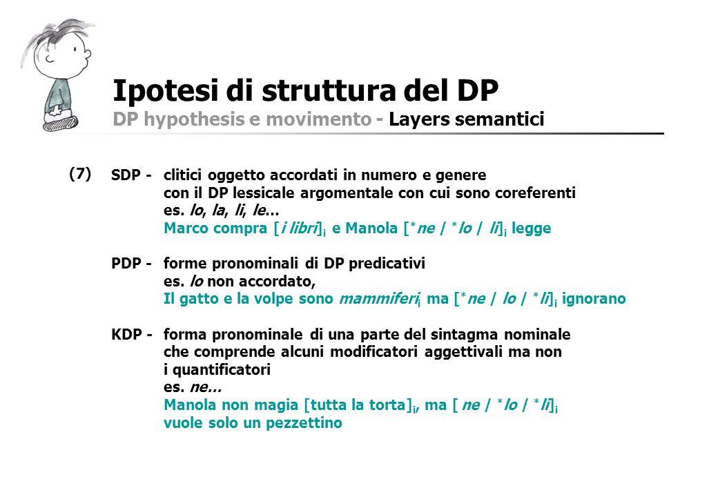 Ipotesi di struttura del DP DP hypothesis e movimento - Layers semantici (7) SDP - clitici oggetto accordati in numero e genere con il DP lessicale ar