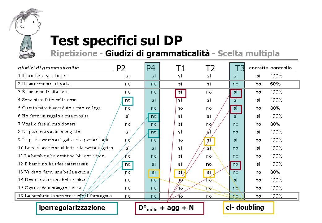 P2P4T1T2T3 Test specifici sul DP Ripetizione - Giudizi di grammaticalità - Scelta multipla iperregolarizzazioneD° nullo + agg + N cl- doubling