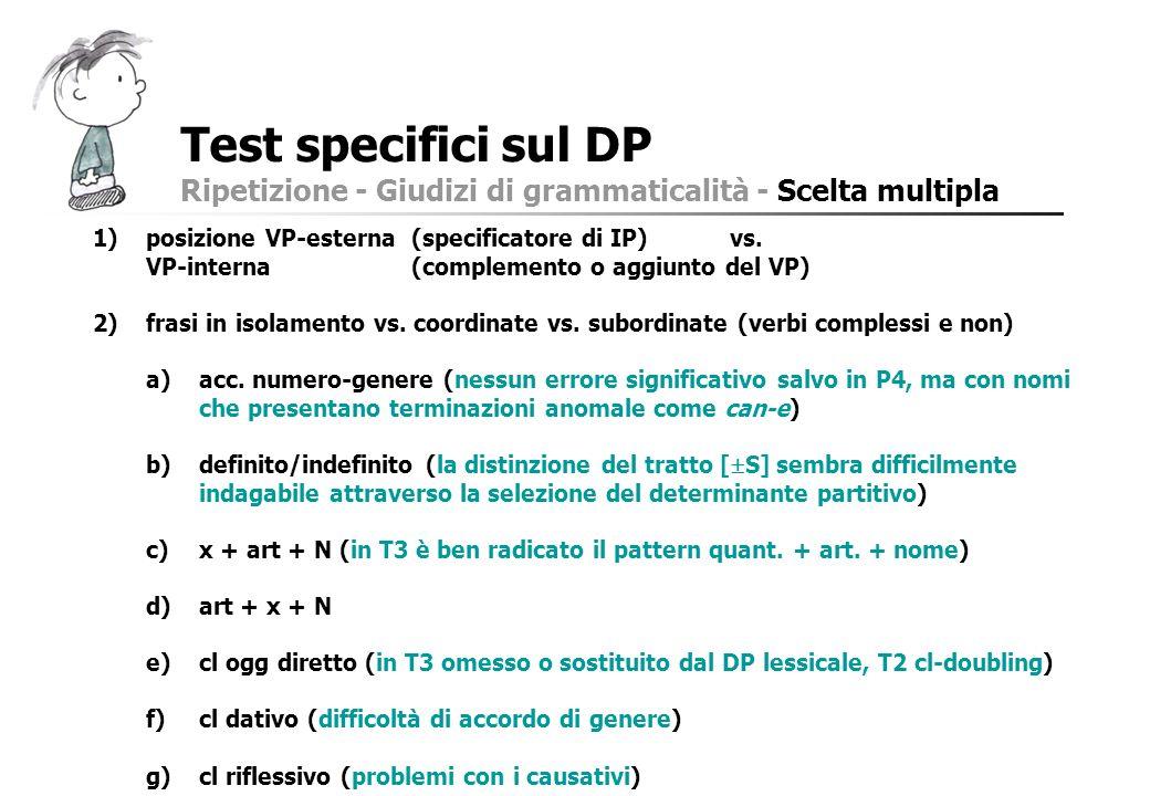 Test specifici sul DP Ripetizione - Giudizi di grammaticalità - Scelta multipla 1)posizione VP-esterna(specificatore di IP) vs. VP-interna (complement