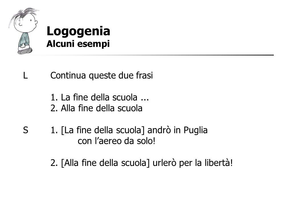 L Continua queste due frasi 1. La fine della scuola... 2. Alla fine della scuola S 1. [La fine della scuola] andrò in Puglia con laereo da solo! 2. [A