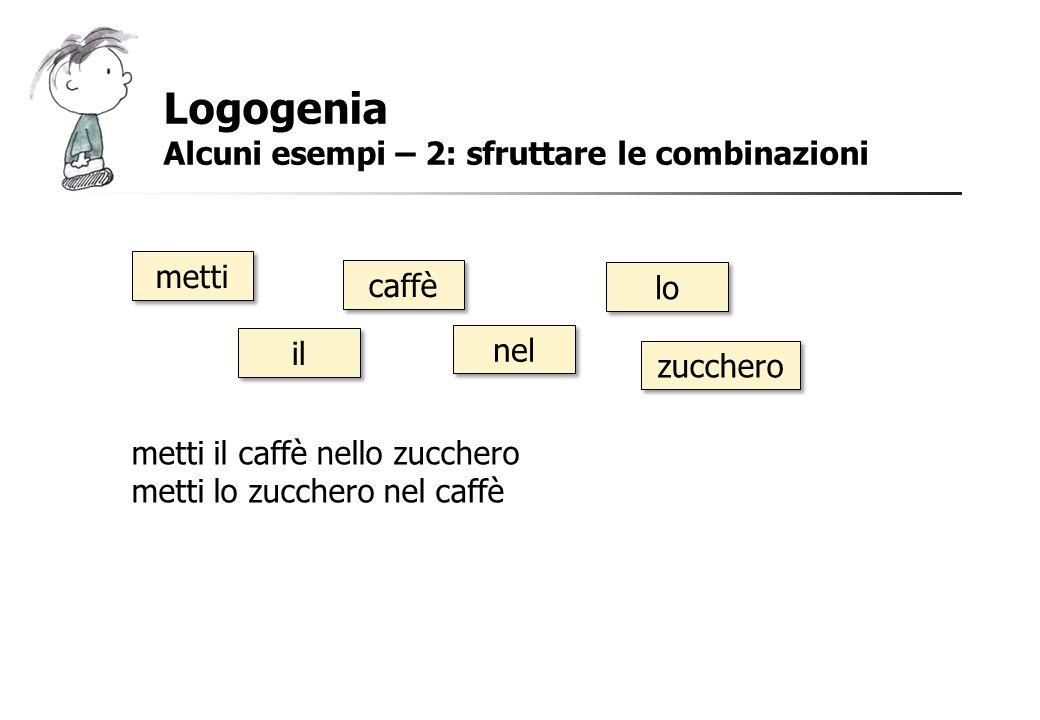 Logogenia Alcuni esempi – 2: sfruttare le combinazioni metti il caffè nello zucchero metti lo zucchero nel caffè metti il caffè nel lo zucchero