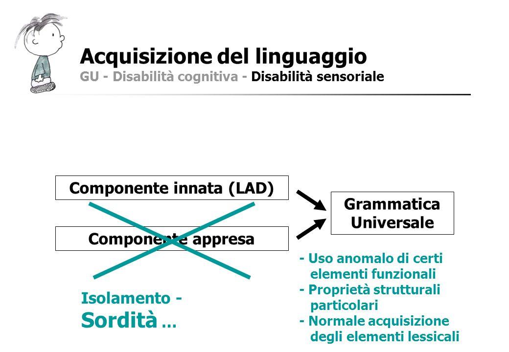 Acquisizione del linguaggio GU - Disabilità cognitiva - Disabilità sensoriale Componente innata (LAD) Componente appresa Grammatica Universale Isolame